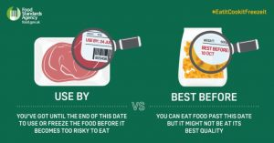 10 Ways To Beat Rising Food Costs - infographic explains the difference between best before and use by